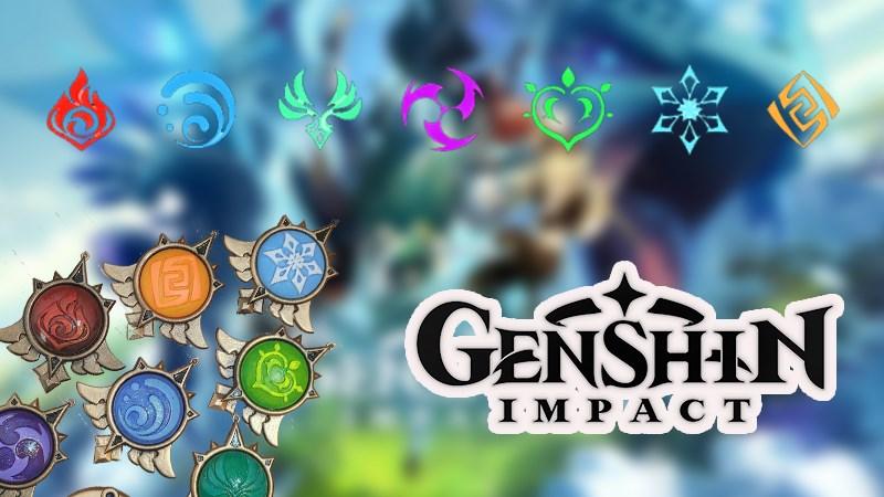 thumb nguyen to 800x450 1 Phản ứng nguyên tố trong Genshin Impact
